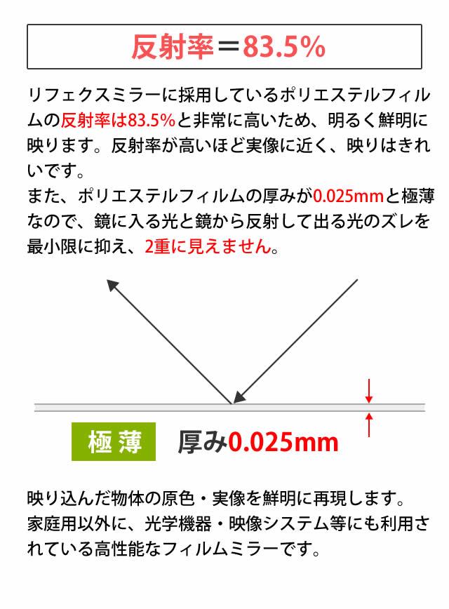 反射率は83.5%と非常に高い 厚み0.025mm
